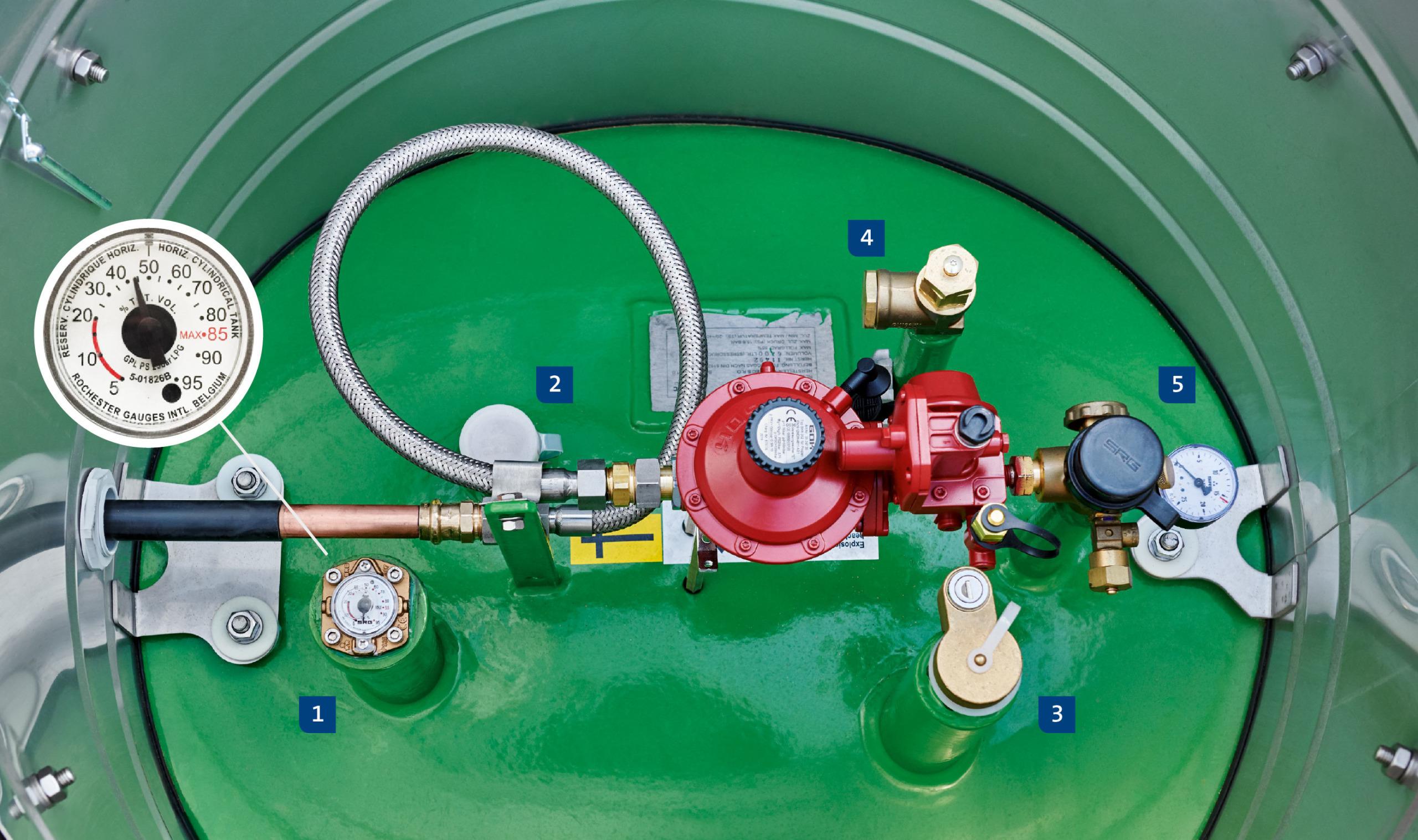 Die Armaturen eines Flüssiggas-Tanks mit Inhaltsanzeiger, Sicherheitsventil, Füllventil, Flüssigentnahmeventil und Gasentnahmeventil mit Überfüllsicherung.