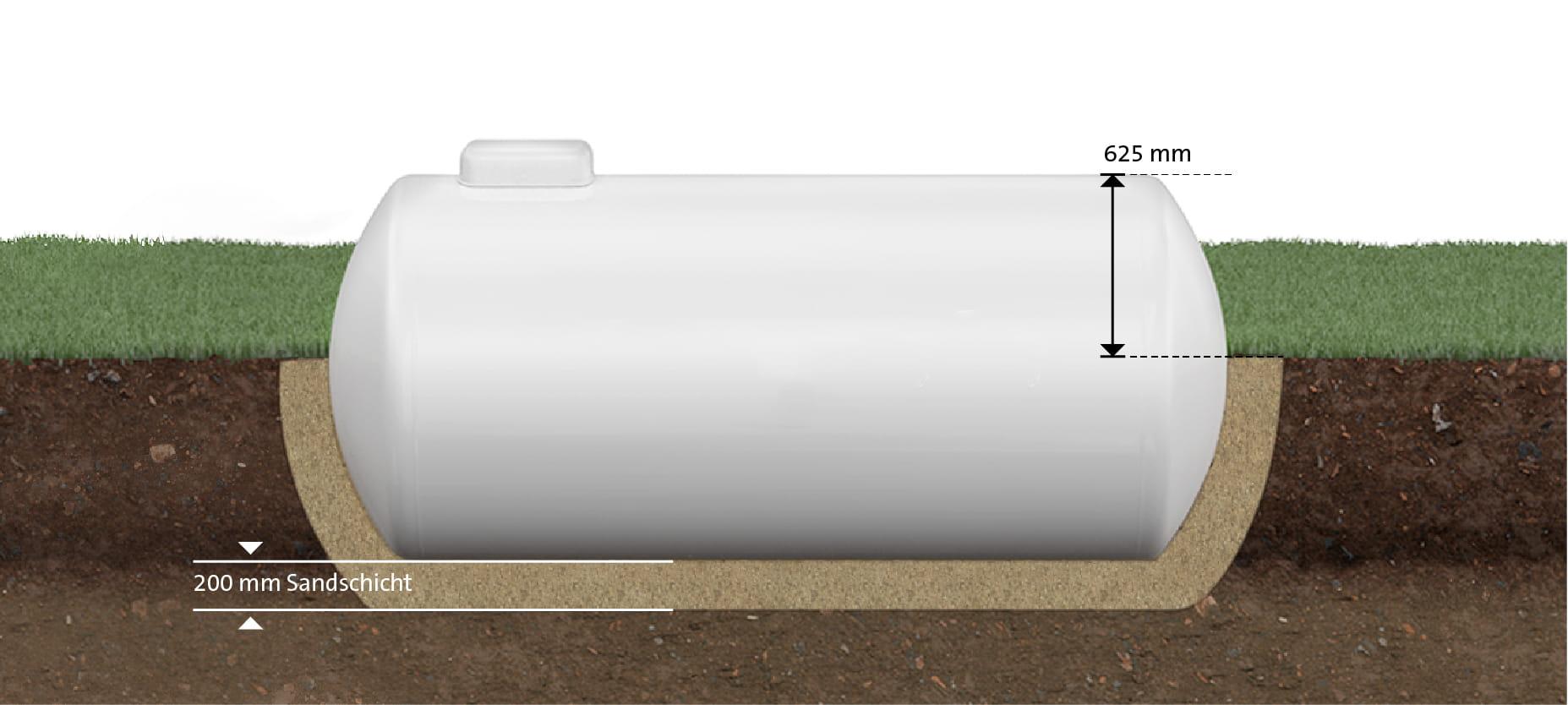 Modell eines halb-oberirdisch installierten Flüssiggastanks.